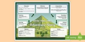Write Your Own Adventure St...