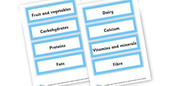 Food Group Labels - KS2 Food Groups, Topics, Food, KS2 Topics