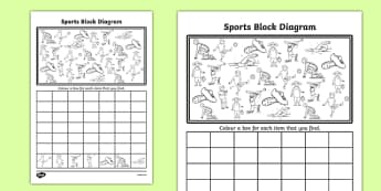 Sports Bar Graph Worksheet / Activity Sheet - graphs, record, activities, worksheet