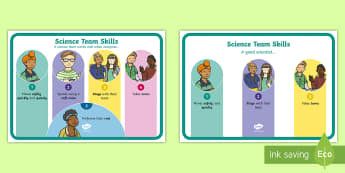 Science Team Skills Display Posters  - Science groups, cooperative learning, science behaviour, science safety, science rules, Australia