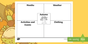 Autumn in Australia Activity Sheet Australia - Autumn in Australia Activity Sheet, Seasons, Weather, thinking, brainstorm, vocabulary, key words, t