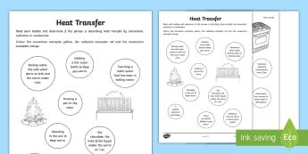 Heat Transfer Worksheet / Activity Sheet - convection, radiation, conduction, thermal, ACSSU049, heat movement ,Australia
