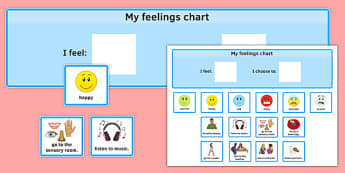 KS3 Feelings Chart - ks3, feelings chart, feelings, chart, emotions, sen
