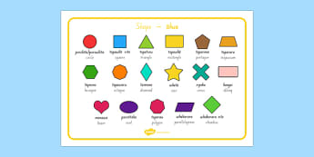 2D Shape, 2D, shape Mat, shapes, 2D shapes, vocabulary, words