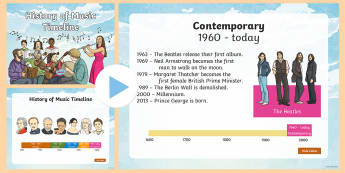 History of Music Timeline PowerPoint - history of music, music, history, timeline, powerpoint, activity, time, musical periods, famous, composers