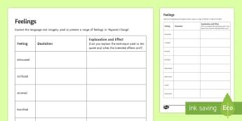 Feelings Worksheet / Activity Sheet 'Bayonet Charge' by Ted Hughes  - activity, worksheet, sheet, ted hughes, bayonet, poetry, poem, emotion, keywords,