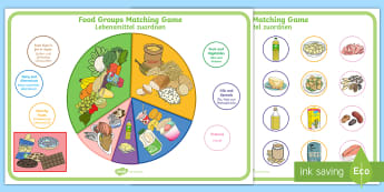 Food Groups Matching Game English/German - nutrition, food, eating, matching, healthy, EAL, German
