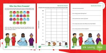 Who Has More Presents? Bar Graph Activity Sheet - graphs, data handling, christmas, santa, maths, worksheet