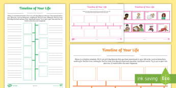 Life Timeline Differentiated Activity Sheets - timeline, life, UAE, significant, events