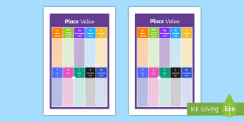 Place Value on Ikea Tolsby Prompt IKEA Tolsby Frame  - Number and Place Value, place value, ones, tens, hundreds, thousands, rounding, partition, recombine