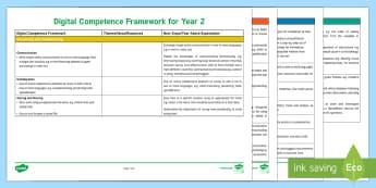 Digital Competence Framework Year 2 Planning Template