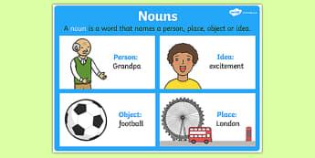 Noun Display Poster - noun display, grammar, literacy, vocab