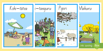 NZ Months of the Year Seasons Display Posters Te Reo Māori - New Zealand Back to School, months of the year, nz seasons, nz summer, nz winter, nz spring, nz autu