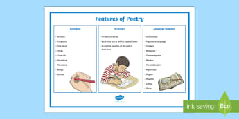 Poetry Writing - KS2 Resources