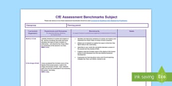 CfE Third Level Religious Education (Roman Catholic) Benchmarks Assessment Tracker - CfE Benchmarks, tracking, assessing, Religious Education, RME, RE, assessment trackers, Scottish Cur