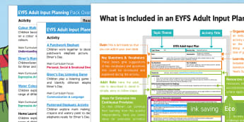 EYFS Adult Input Planning and Resource Pack Overview - EYFS, Early Years planning, adult led, Elmer, David McKee, colours, elephant, pattern, unique.
