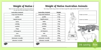 Australian Animals Weight Ordering Activity Fact File Worksheet - Australian Animals, reptiles, activity sheets, research, reading, writing, birds, fish, mammals, Aus