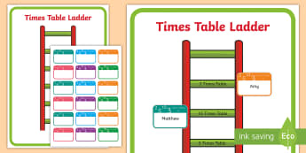 Times Table Ladder Display Poster -  Times Table Ladder Display Poster- blank, times table ladder, maths, tables, times table,  ladder,n
