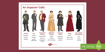 An Inspector Calls Character Word Mat - an inspector class, word mat, birling, an inspector calls characters, lower ability key stage 4 pupi