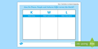 Year 6 Geography Inquiry Questions KWL Activity Sheet - people, places, culture, differ, world, ACHASSK138, ACHASSK139, ACHASSK140, ACHASSK141, Diagnostic,