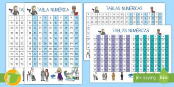 Tablas numéricas - Las profesiones - proyecto, transcurricular, trabajos, oficios, profesor, profesora, veterinario, veterinaria, policia