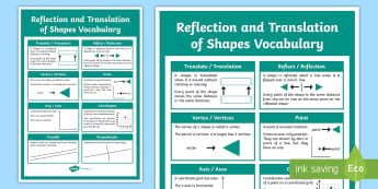 Reflection and Translation of Shapes Display Poster - KS2, Key Stage 2, Year 5, word mat, poster, vertex, vertices, translate, translation, reflect, reflection, parallel, perpendicular, point, coordinates, axis, axes, congruent, congruence