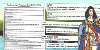 The Jacobites Timeline Ordering Events Worksheet - jacobites