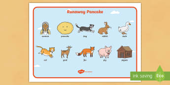 The Runaway Pancake Story Word Mat - pancake, run away, story, tale, words, vocab, vocabulary