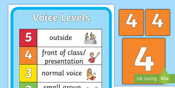 Voice Levels Chart Display Poster - sound, voice levels, behavior, display poster, bulletin board
