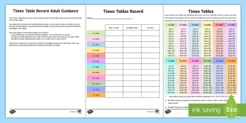 Times Tables Record - times, tables, record, times table, times tables, maths