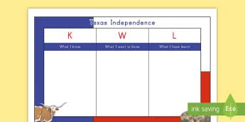 Texas Independence KWL Grid - United States History, State history, Texas, Texas Independence, KWL chart, Texas History, Alamo, Sa