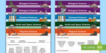 Science Curriculum Year 4 Objectives Editable Display Posters - Australian curriculum Science, science assessment, WALT, TIB, grade 4,Australia