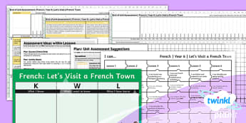 French: Let's Visit a French Town Year 6 Unit Assessment Pack