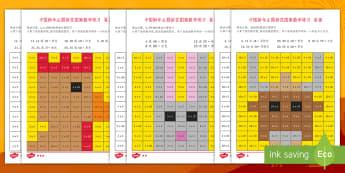 中国新年主题拼花图案乘法计算练习 - 中国新年,乘法练习,2X, 3X, 5X,10X worksheet