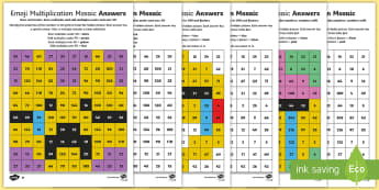 UKS2 Emoji Multiplication Mosaic Differentiated Activity Sheets - times tables, multiples, square numbers, prime numbers, factors, cube numbers.