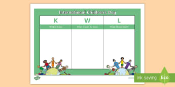 International Children's Day KWL Grid-Scottish