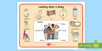 CfE (First) Parenthood Word Mat - baby, babies, parenthood, responsibilities, caring, looking after