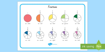 Numerical Fractions Word Mat - New Zealand, maths, fractions, word mat, glueing mat, Years 1-3, age 6, age 7