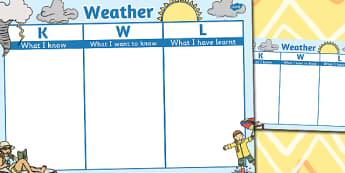 Weather Topic KWL Grid - weather, topic, kwl, grid, know, learn