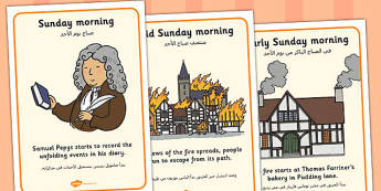 The Great Fire of London Timeline Display Posters Arabic Translation - arabic