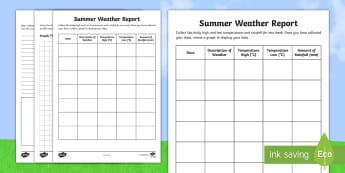 3-6 Summer Weather Report Activity Sheet - Seasons, Australia, Summer, weather, graphing, data, worksheet