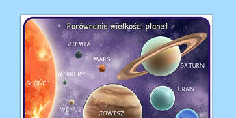 Porównanie rozmiarów planet po polsku - kosmos, planety