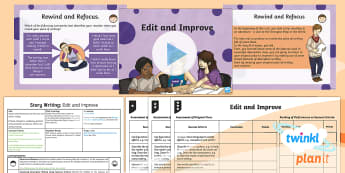 The World: The Strangest Shop in the World: Story Writing 5 Y6 Lesson Pack - Finish A Story, Writing, Pie Corbett, Story Mountain, Talk For Writing, improvements, editing, descr