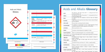 Acids and Alkalis Glossary - Glossary, acid, alkali, base, indicator, neutralise