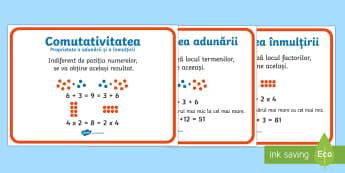 Comutativitatea - Planșe - cumutativitate, proprietătile adunării, proprietățile înmulțirii, română, fișe, Romanian
