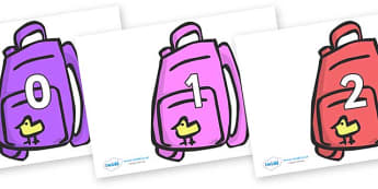 Numbers 0-31 on Backpacks - 0-31, foundation stage numeracy, Number recognition, Number flashcards, counting, number frieze, Display numbers, number posters