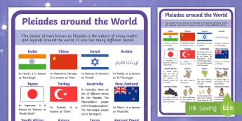 Pleiades around the World Display Poster - New Zealand Matariki, Matariki, New Year, Maori New Year, Maori, Celebration, Festival, Pleiades