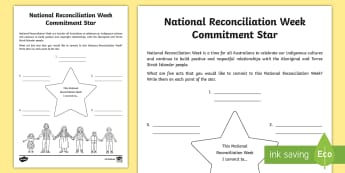 Reconciliation Week Commitment Activity Sheet - Reconciliation Week, commit, pledge, aboriginal, torres strait islander, respect, relationship, fair