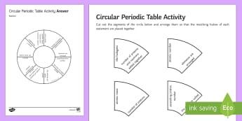 Periodic Table for Chemistry Week Circular Dominoes