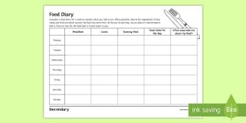 Food and Farming: Food Diary Activity Sheet - farming, agriculture, carbon, footprint, ks3,